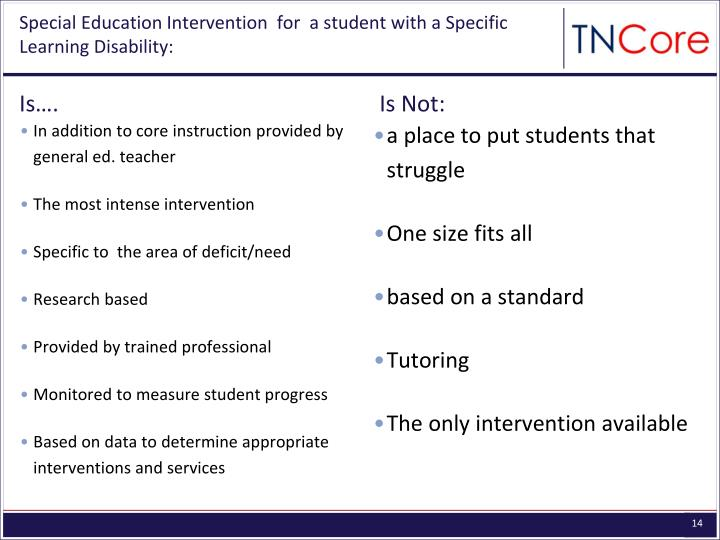 Special Education Intervention  for  a student with a Specific Learning Disability: