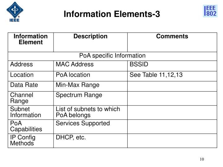 Information Elements-3