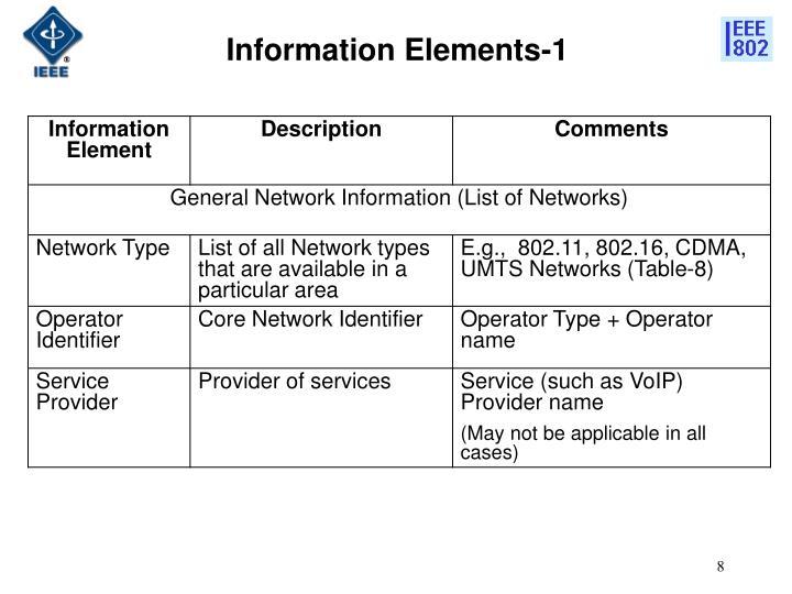 Information Elements-1