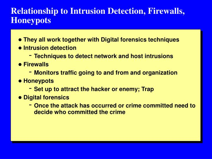 Relationship to Intrusion Detection, Firewalls, Honeypots
