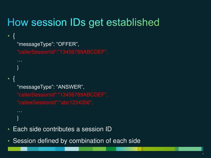 How session IDs get established