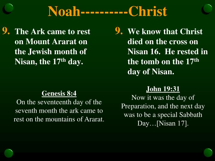 The Ark came to rest on Mount Ararat on the Jewish month of Nisan, the 17