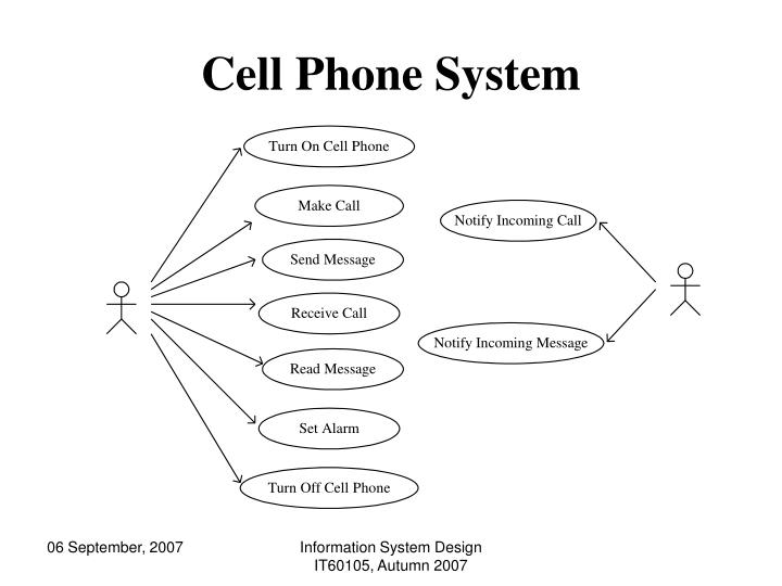 Cell Phone System