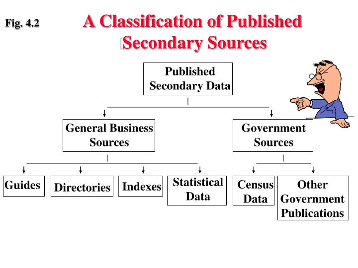 A Classification of Published