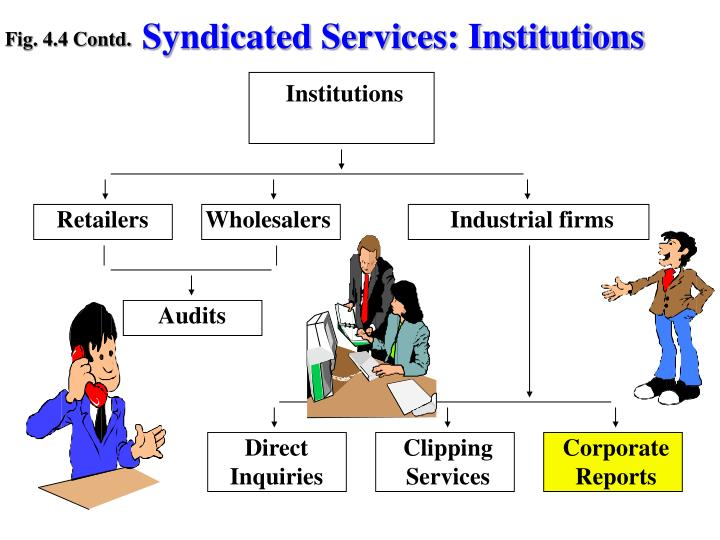 Syndicated Services: Institutions