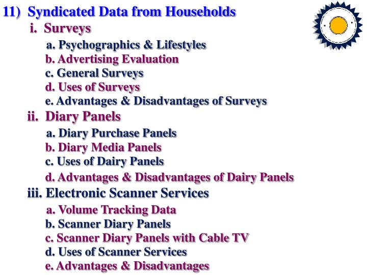 11)  Syndicated Data from Households