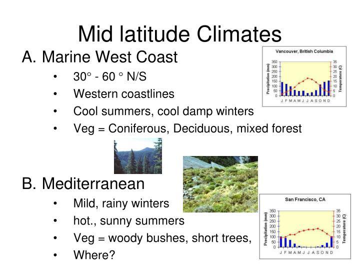 Mid latitude Climates