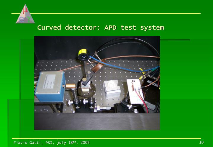 Curved detector: APD test system