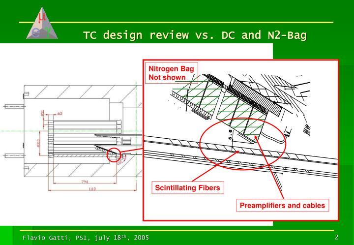 TC design review vs. DC and N2-Bag