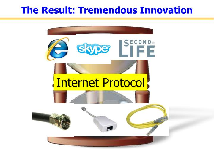 The Result: Tremendous Innovation
