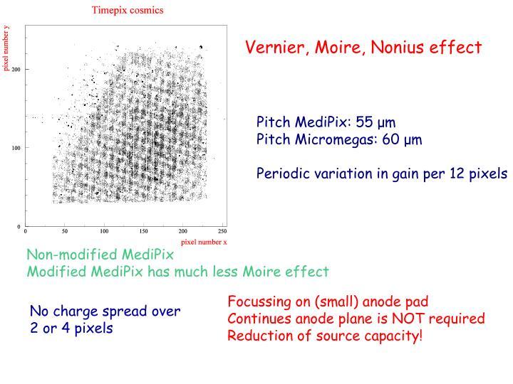 Vernier, Moire, Nonius effect