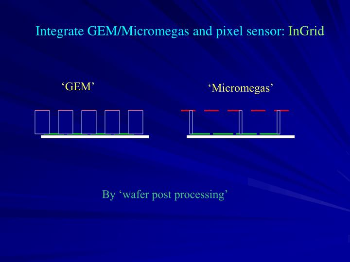Integrate GEM/Micromegas and pixel sensor: