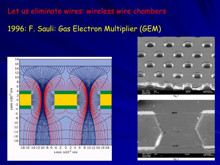 Let us eliminate wires: wireless wire chambers
