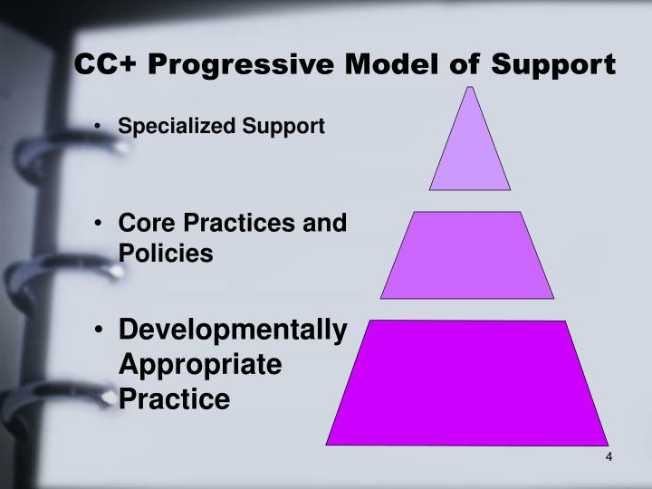 CC+ Progressive Model of Support