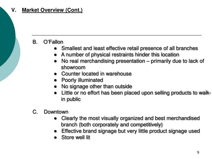 Market Overview (Cont.)