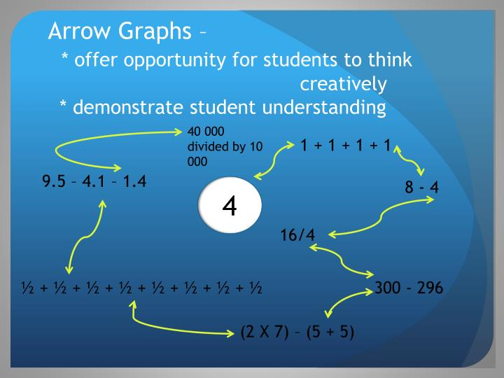 Arrow Graphs