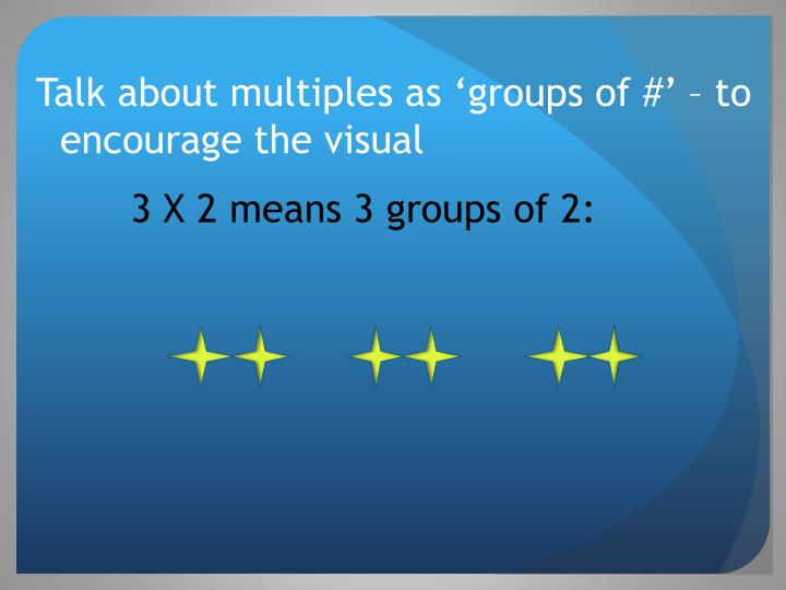 Talk about multiples as 'groups of #' – to encourage the visual