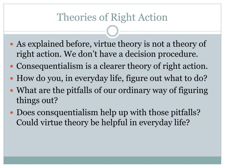 Theories of Right Action