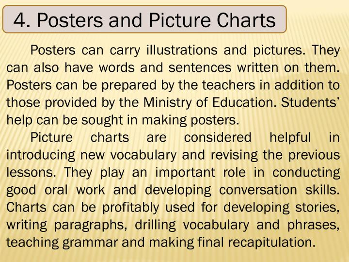 4. Posters and Picture Charts