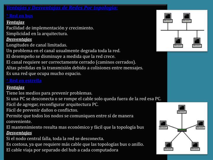 Ventajas y Desventajas de Redes Por topología: