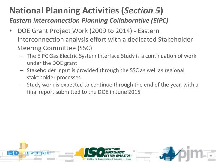 National Planning Activities (