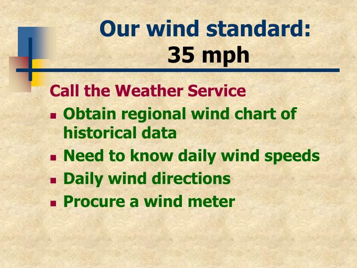 Our wind standard: