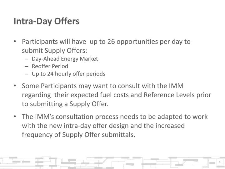 Intra-Day Offers