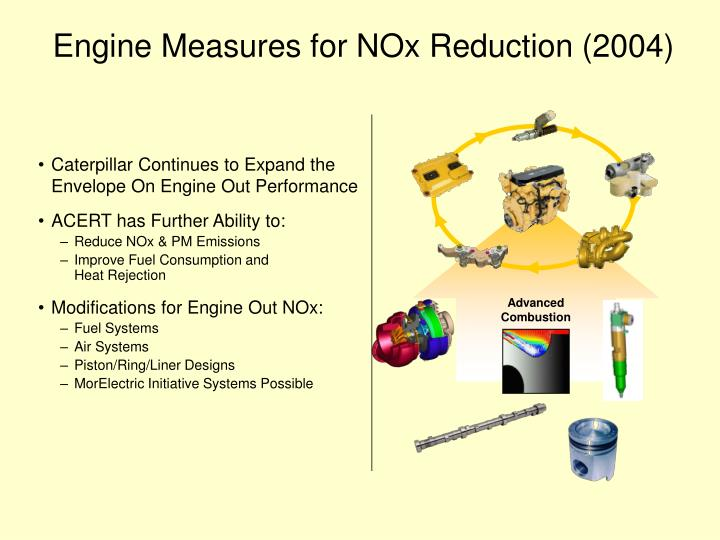 Engine Measures for NOx Reduction (2004)
