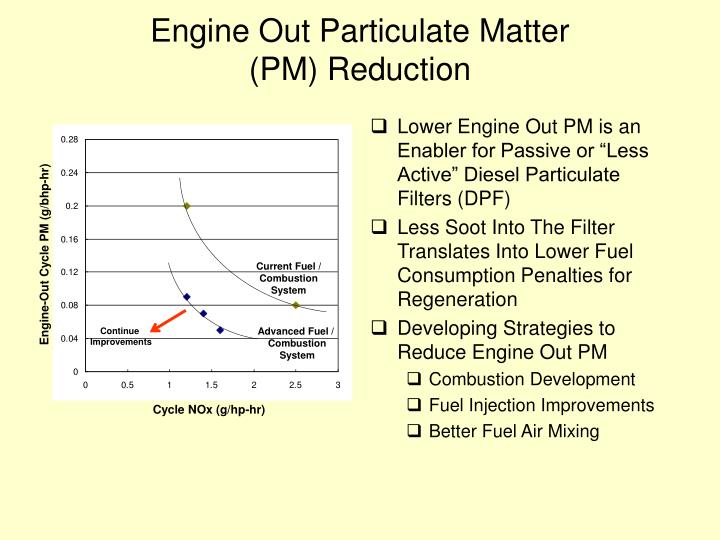 "Lower Engine Out PM is an Enabler for Passive or ""Less Active"" Diesel Particulate Filters (DPF)"