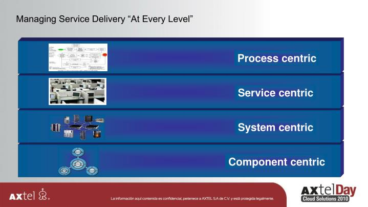 "Managing Service Delivery ""At Every Level"""