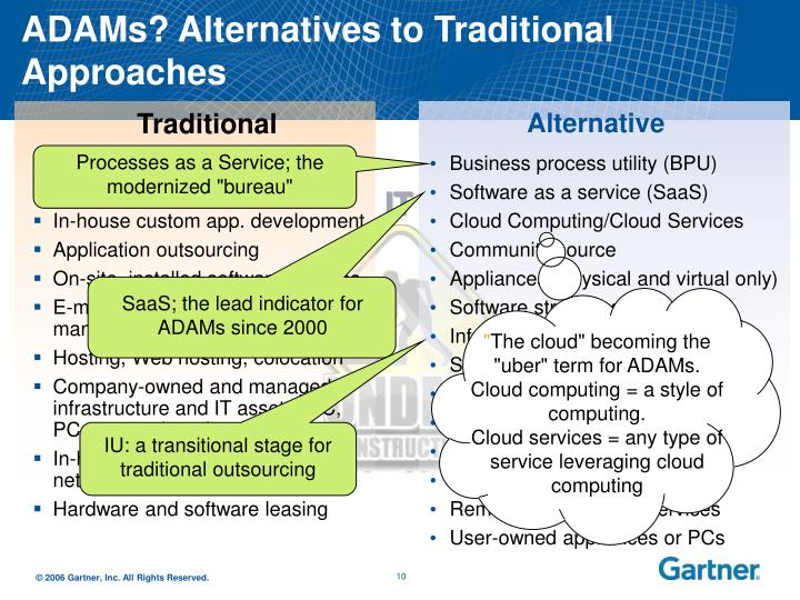 """Processes as a Service; the modernized """"bureau"""""""