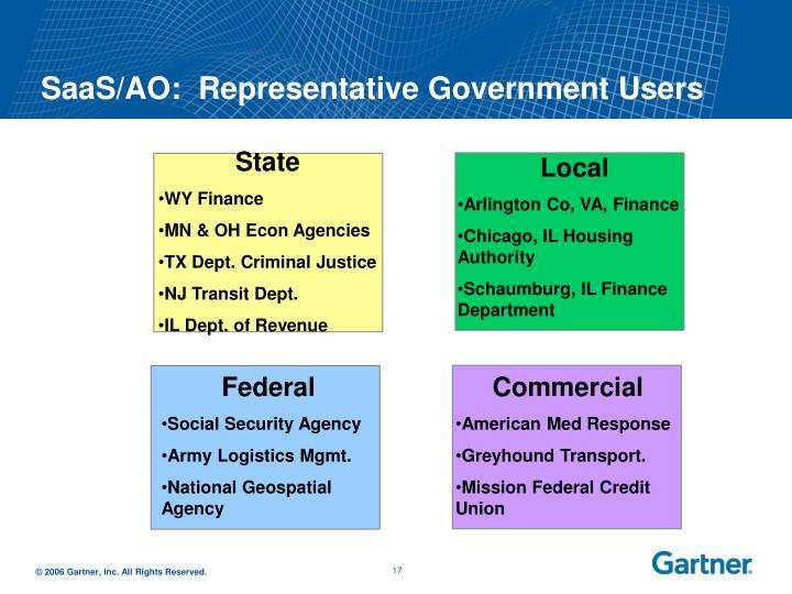 SaaS/AO:  Representative Government Users
