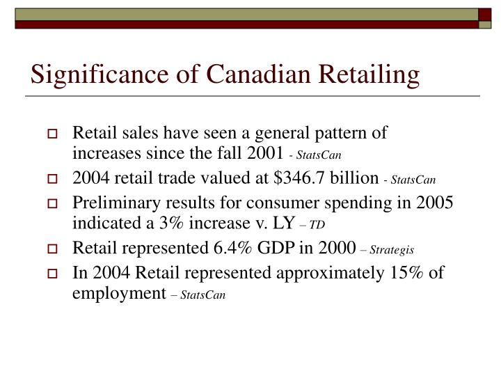 Significance of Canadian Retailing