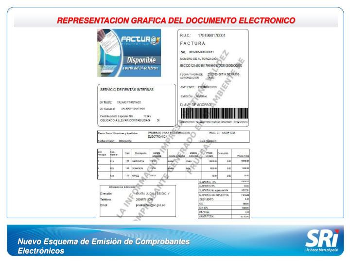 REPRESENTACION GRAFICA DEL DOCUMENTO ELECTRONICO