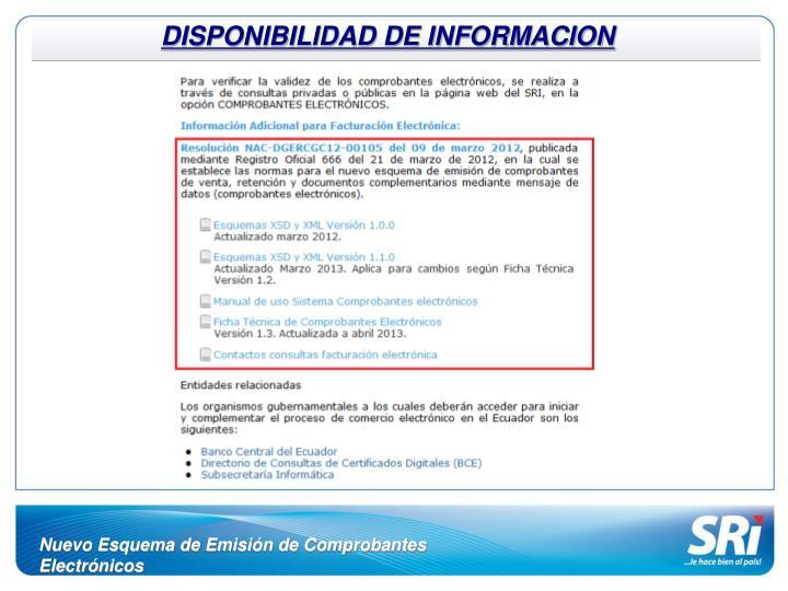 DISPONIBILIDAD DE INFORMACION