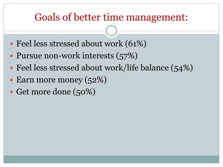 Goals of better time management: