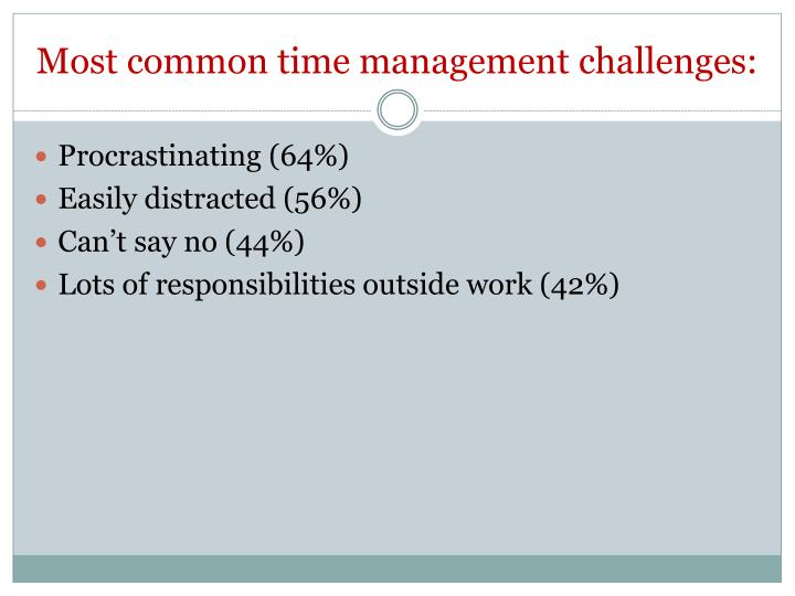 Most common time management challenges: