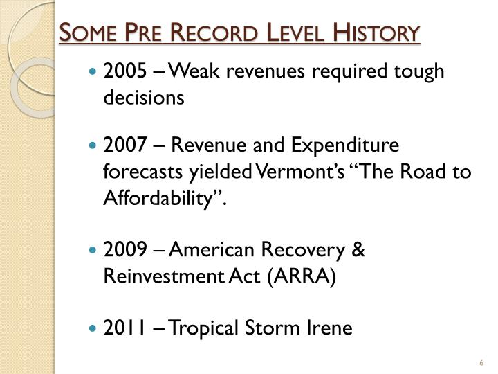 Some Pre Record Level History