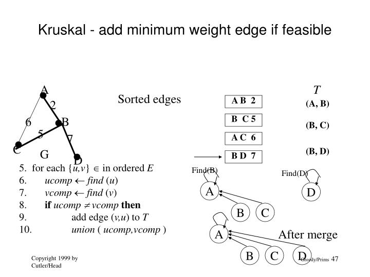 Kruskal - add minimum weight edge if feasible