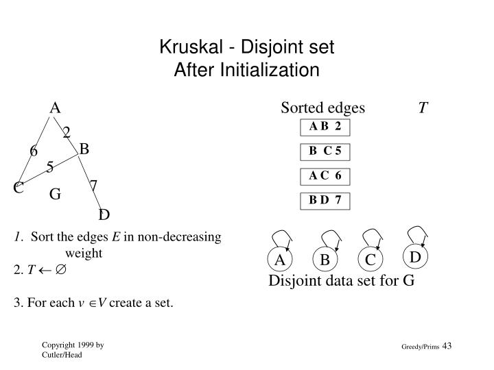 Kruskal - Disjoint set