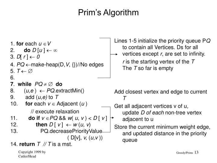 Lines 1-5 initialize the priority queue P