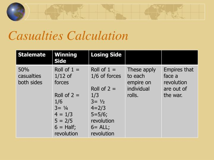 Casualties Calculation