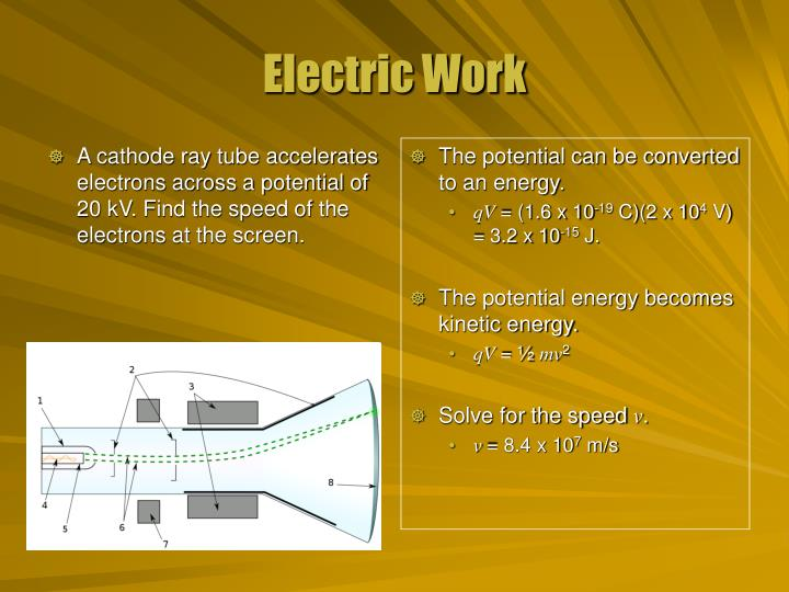A cathode ray tube accelerates electrons across a potential of 20 kV. Find the speed of the electrons at the screen.