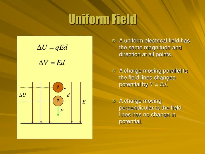 A uniform electrical field has the same magnitude and direction at all points.
