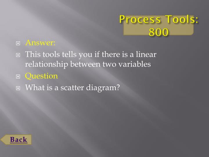Process Tools: 800