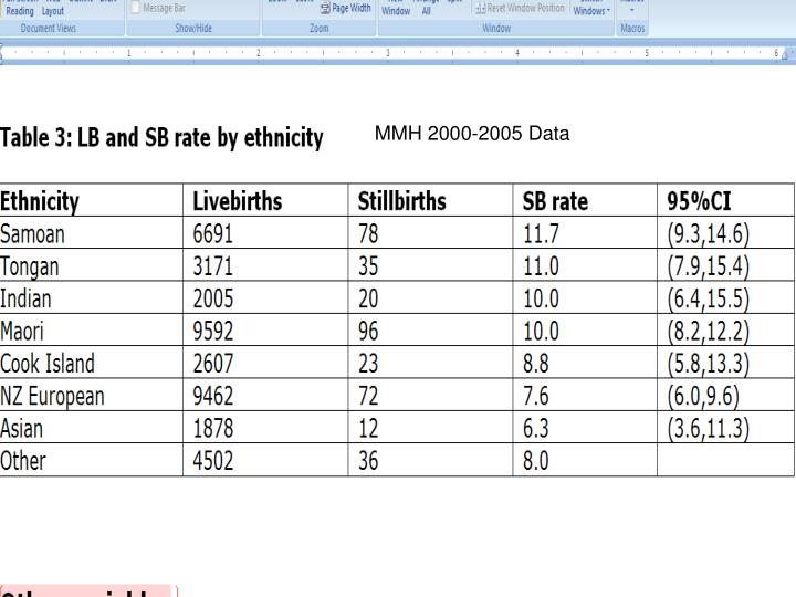 MMH 2000-2005 Data