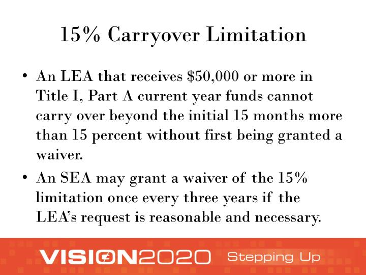 15% Carryover Limitation