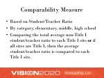 comparability measure