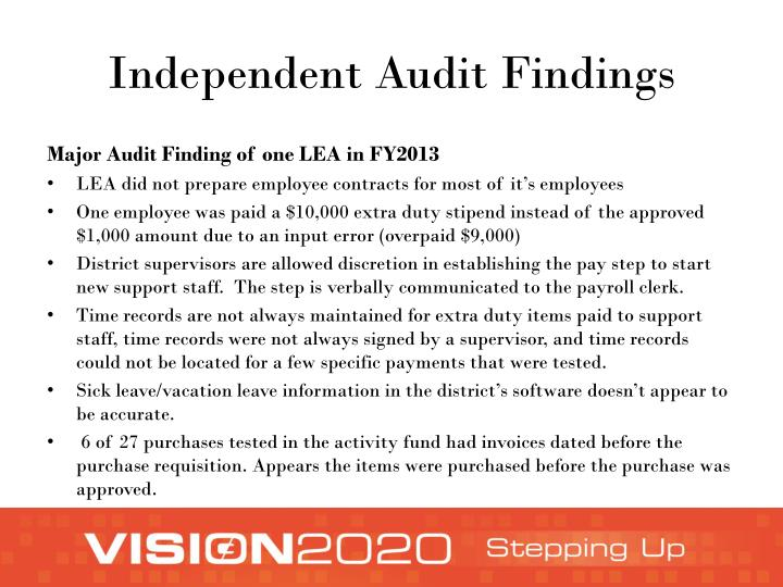 Independent Audit Findings