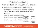 period of availability current year 1 st year 2 nd year funds